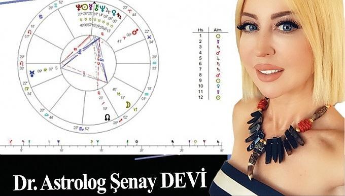 Astrolog Şenay Devi 10 - 16 Şubat Haftalık Burç Yorumları